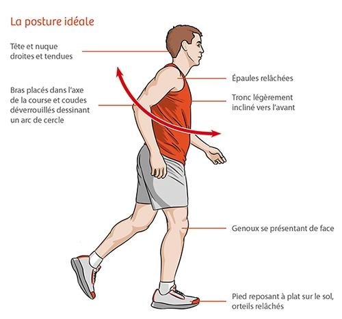 course à pied s équiper harmonie prevention le site prévention d